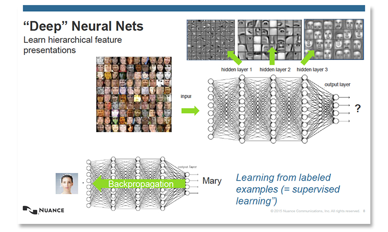 ai-ml-neural-network